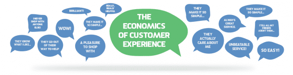 The Economics of Customer Experience